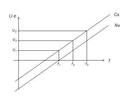 Das Plancksche Wirkungsquantum